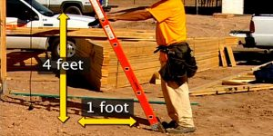 Ladder Angle Rule – To Avoid Ladder Fall Injuries